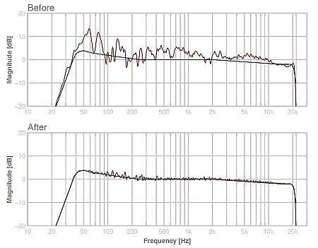 frequenzy,medium.1411724419